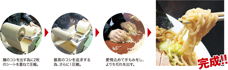 麺のコシを出す為に2枚のシートを重ねて圧縮。⇒最高のコシを追求する為、さらに!圧縮。⇒愛情込めて手もみをし、よりちぢれを出す。⇒完成!!